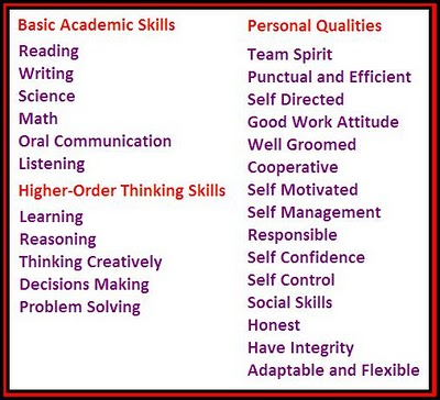 personal qualities for resume resume ideas