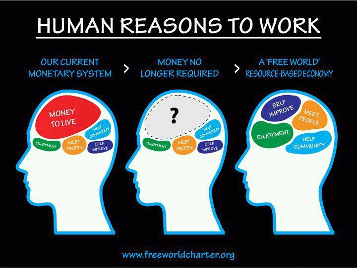 humans work and motivation Some people work for personal fulfillment others work for the love of what they do motivation is unique for diverse people see how to foster motivation.