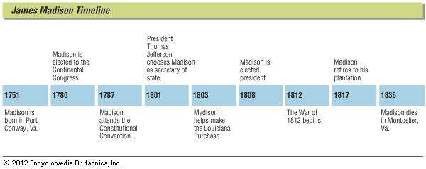 Timeline of Ann Arbor History and its Tragedies, Crises