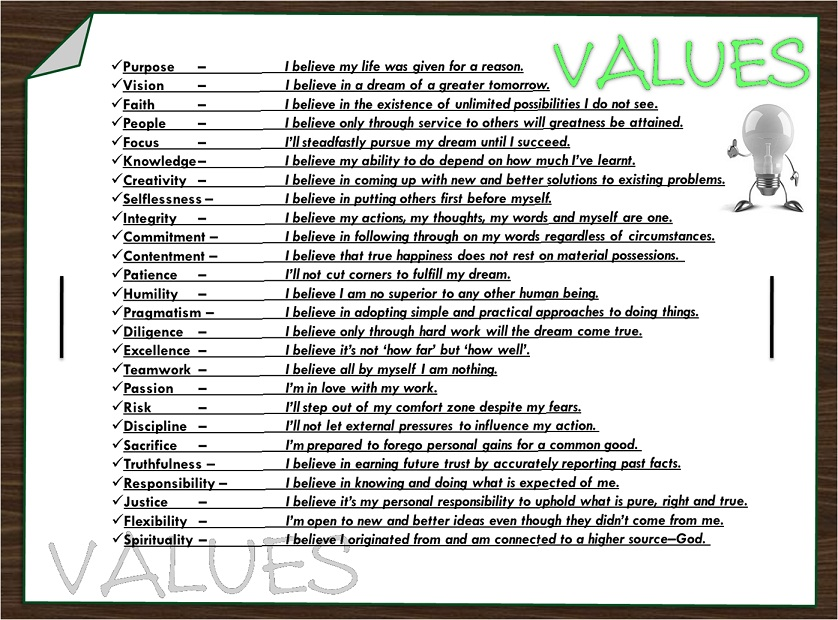 work related values